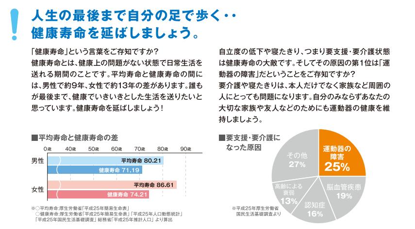 locomo%e6%96%87